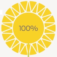 Sunflower 100% Good Energy symbol