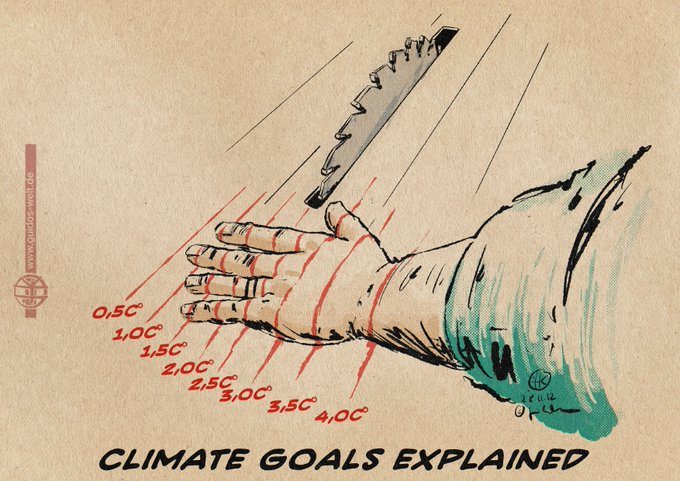 Graphic of a human hand and forearm and a circular saw; degrees of Earth warming mean more is cut off till at 4C the hand is lost